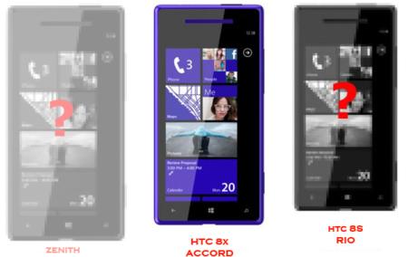 HTC Titan III podría ser el esperado HTC Zenith