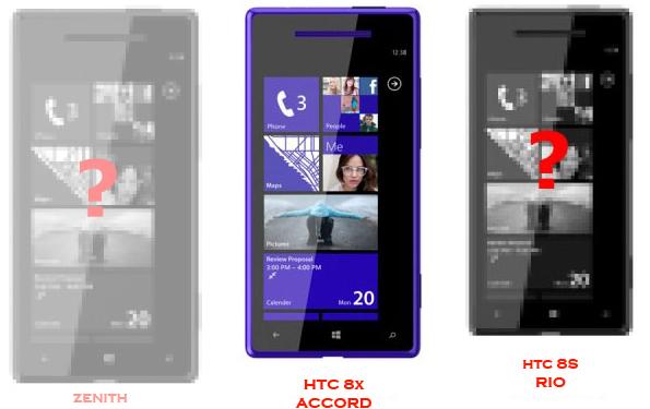 HTC Titan III Zenith