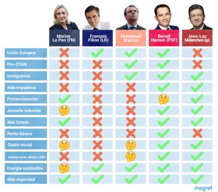 Eleccionesfr Final 1