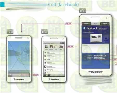 Aplicación Facebook y BlackBerry Colt en documentación filtrada