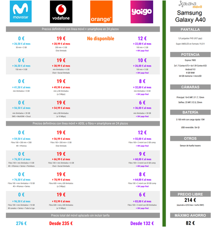 Comparativa Precios Samsung Galaxy A40 Con Movistar Vodafone Orange Yoigo