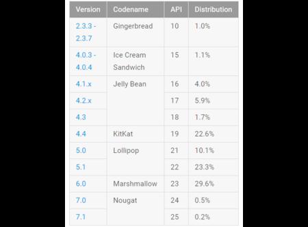 Datos Enero 2017 Tabla
