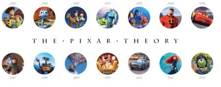 Las constantes y detalles que conectan las películas de Pixar