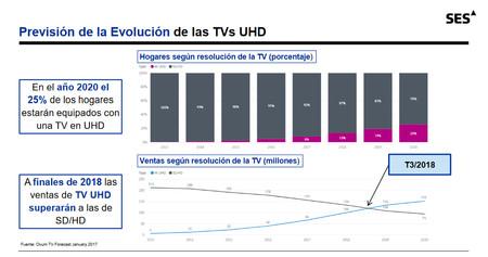 Prevision Ventas Tv