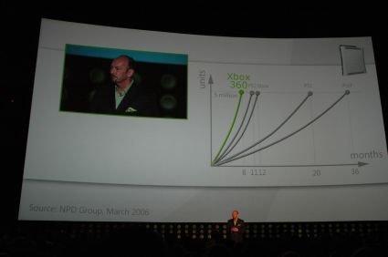 Microsoft y su conferencia pre-E3