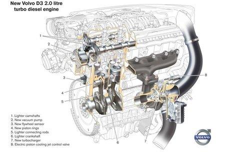 Volvo S60, V60 y XC60, ahora con motor diesel de 136 CV