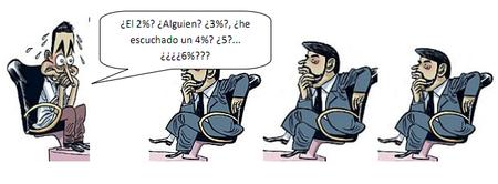 Hablemos en plata: UGT desconoce o manipula sobre el funcionamiento de los mercados financieros