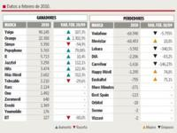 Datos sobre portabilidades entre los distintos operadores móviles virtuales durante 2010