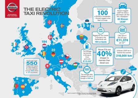 Nissan Leaf Taxi Europa 2