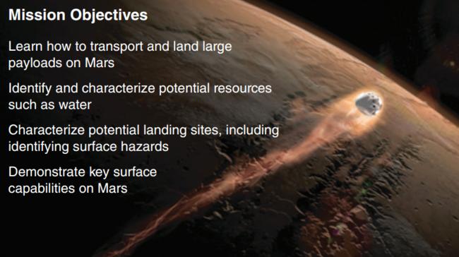Objetivos De Las Misiones Dragon De Spacex