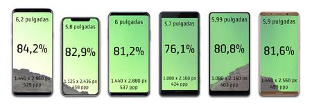 Comparativa Samsung Galaxy S9+