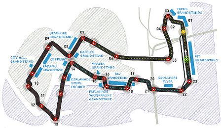 Análisis técnico del circuito de Marina Bay en Singapur