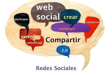 Estrategia en las redes sociales para tu negocio
