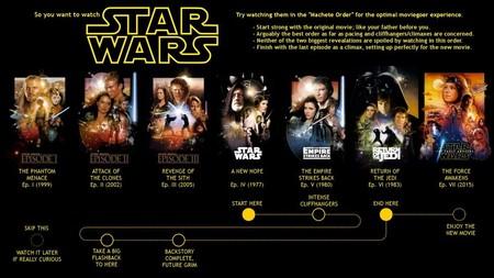 Star Wars En Qué Orden Conviene Ver Todas Las Películas Y Series De La Saga