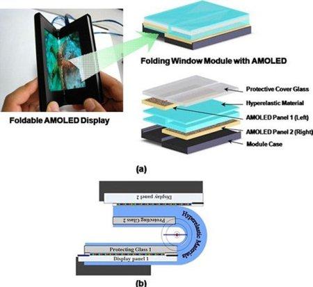 Samsung AMOLED que se puede doblar