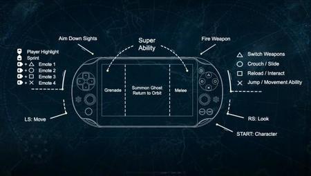 Destiny PS Vita