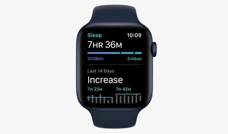 Respirar Apple Watchos
