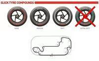 MotoGP Indianápolis 2014: análisis del circuito y neumáticos Bridgestone disponibles