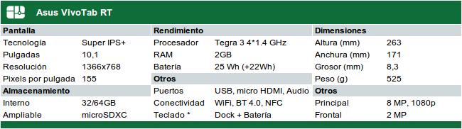 Especificaciones Asus VivoTab RT