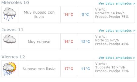 La lluvia puede ser la protagonista en Jerez