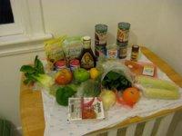 Alimentos más adecuados para cada parte del cuerpo