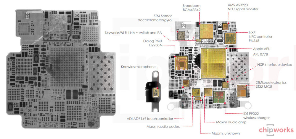 Apple Watch Rayos X