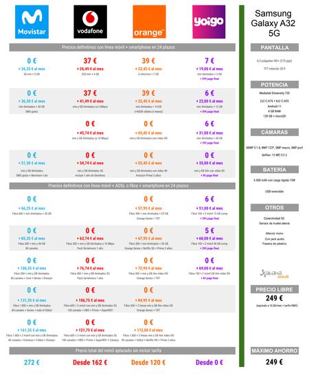 Comparativa De Precios Samsung Galaxy A32 5g Con Tarifas Movistar Vodafone Orange Y Yoigo