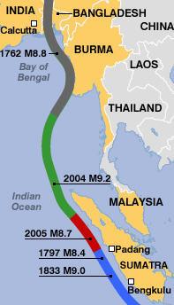 Terremotos en la zona a lo largo de la historia