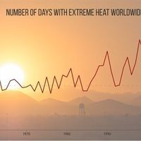Hace 800.000 años que no había tanto CO2 en la atmósfera