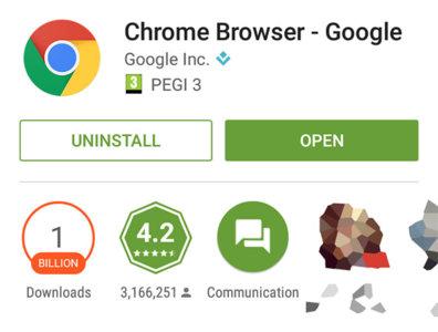 Chrome para Android: 1.000 millones de descargas y con tendencia muy positiva
