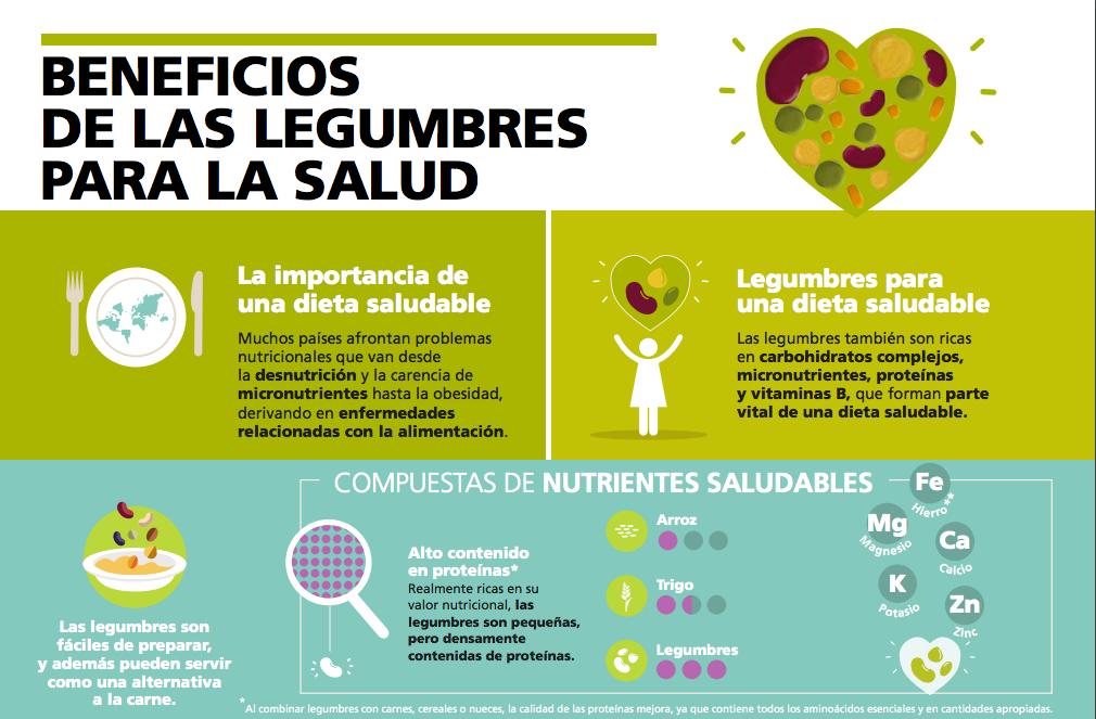importancia y beneficios de una alimentacion saludable
