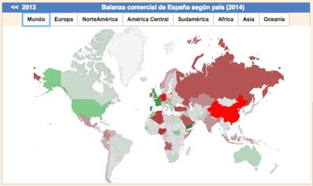 Balanza Comercial Pais 2014