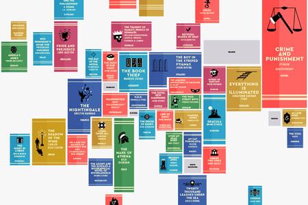 Los libros más populares ambientados en cada país del mundo, en un singular mapa