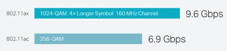 Wifi 6 1366 2000
