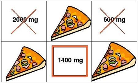 Solución a la adivinanza: dos porciones de pizza poseen 1400 mg de sodio