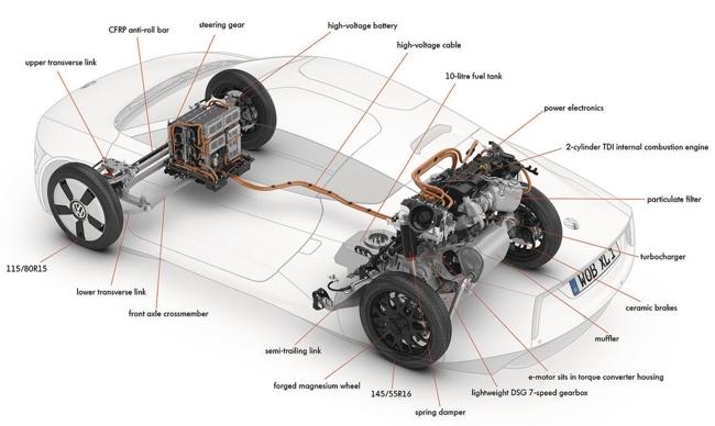 Volkswagen XL1 05