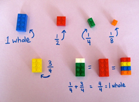 Lego Math Teaching Children Alycia Zimmerman 3