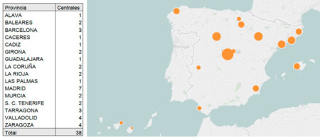 Empieza el adiós al cobre: Movistar apagará en noviembre las dos primeras centrales