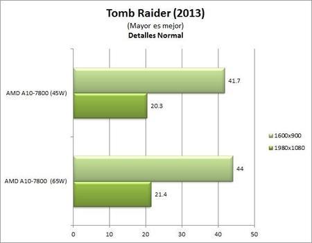 tomb_raider_45w.jpg
