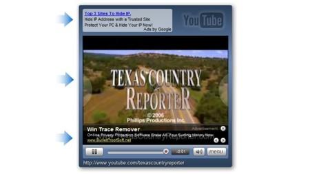 Cómo aumentar el compromiso con los potenciales clientes y los anuncios de vídeo