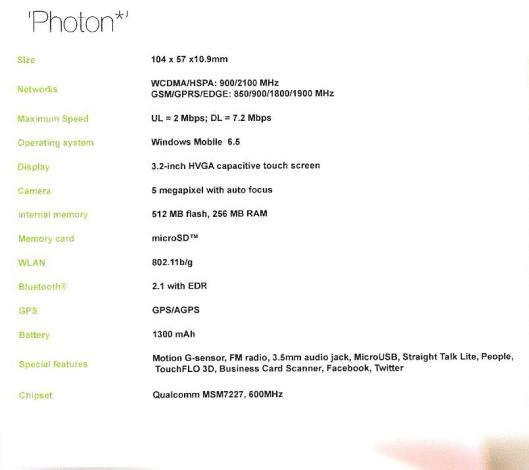 Foto de HTC lineup 2010, más imágenes (10/11)