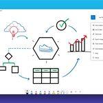 Microsoft actualiza Whiteboard facilitando la lectura inmersiva y la interacción con objetos