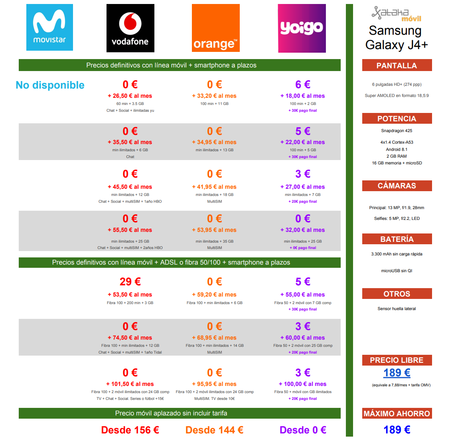 Comparativa Precios Samsung Galaxy J4 Con Movistar Vodafone Orange Yoigo