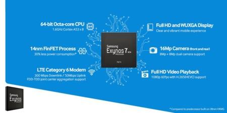 Samsung Exynos7octa 7870 Specs