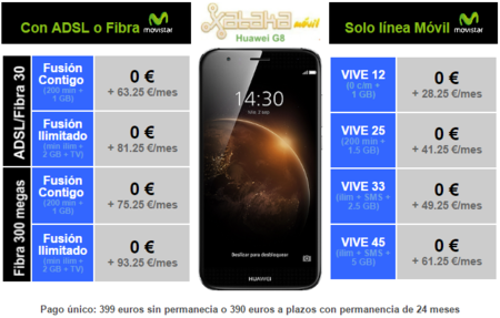 Precios Huawei G8 Con Tarifas Movistar