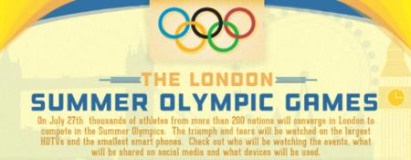 ¿Por qué red social se hablará de los Juegos Olímpicos? Infografía