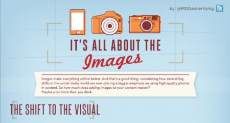 Las imágenes son esenciales en el plan de marketing, infografía