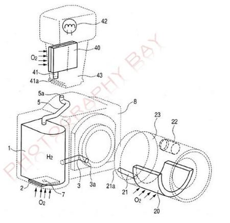 Canon patenta una batería de combustible para sus cámaras