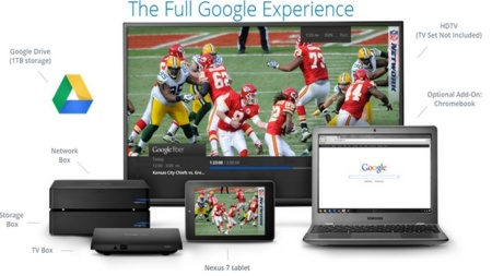La red de fibra óptica de Google ya es una realidad, ¡temblad operadoras, temblad!