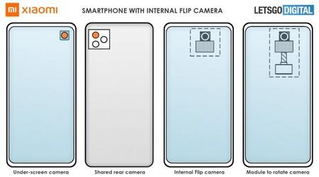 Camara Bajo Pantalla Xiaomi Patente